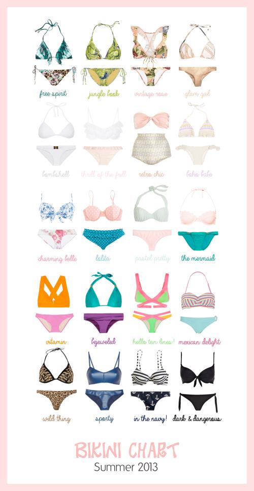 bikini chart