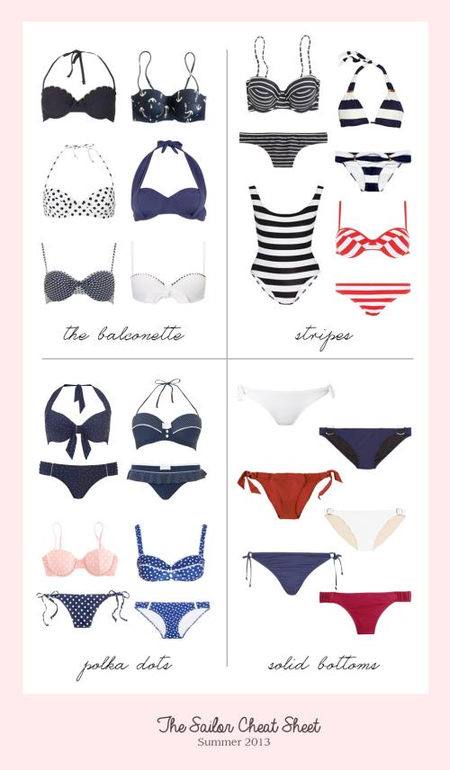 sailor chart